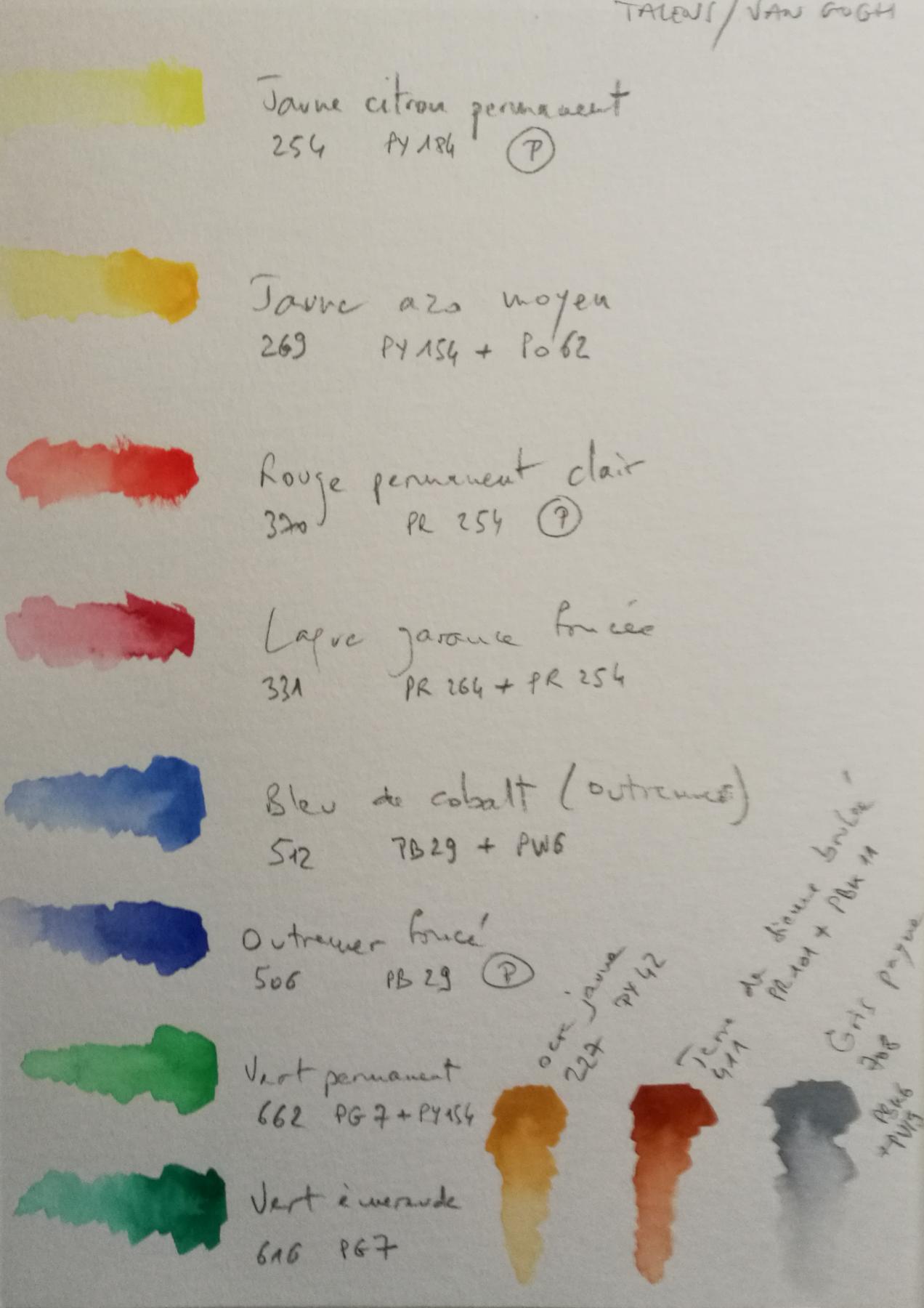 Nuancier / échelle de valeur aquarelles Van Gogh